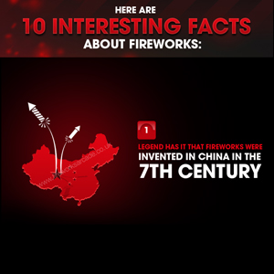 10 interesting facts about fireworks